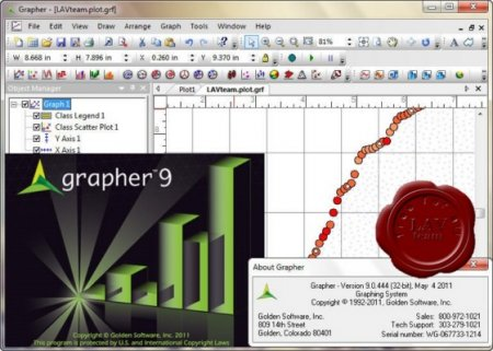 Golden Software Grapher 9.1.536
